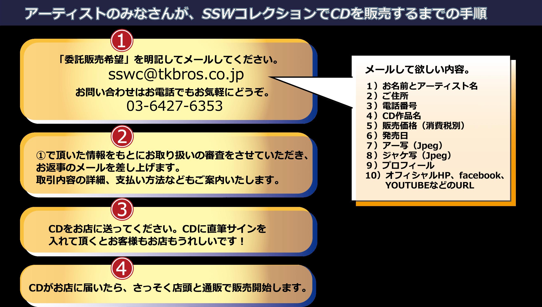 step_min